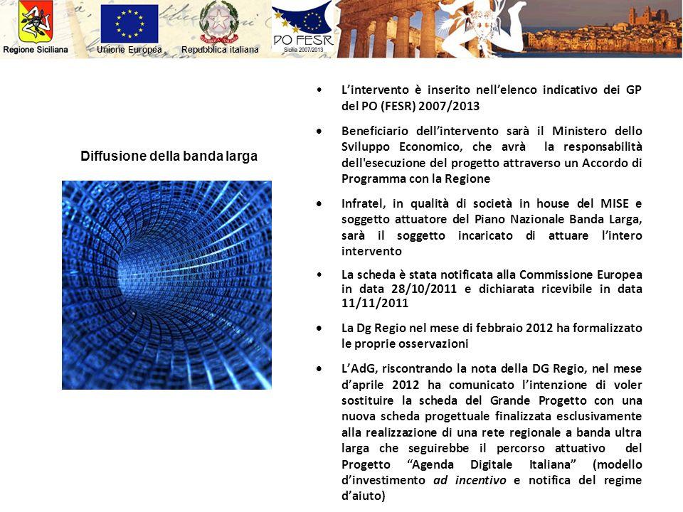 Repubblica italianaUnione Europea Diffusione della banda larga Lintervento è inserito nellelenco indicativo dei GP del PO (FESR) 2007/2013 Beneficiari