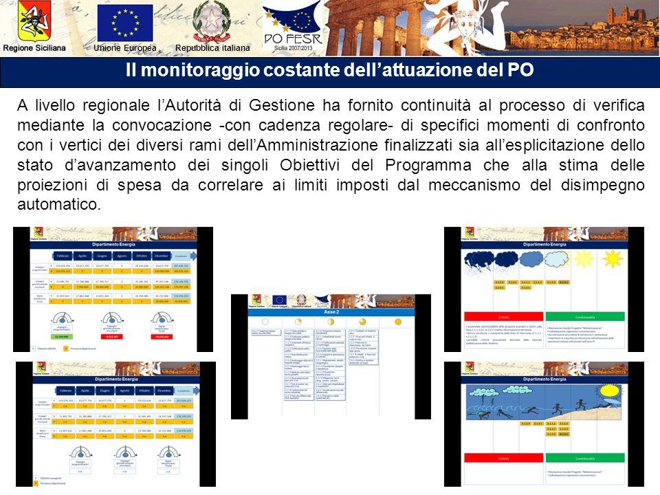 Repubblica italianaUnione Europea Il monitoraggio costante dellattuazione del PO A livello regionale lAutorità di Gestione ha fornito continuità al pr