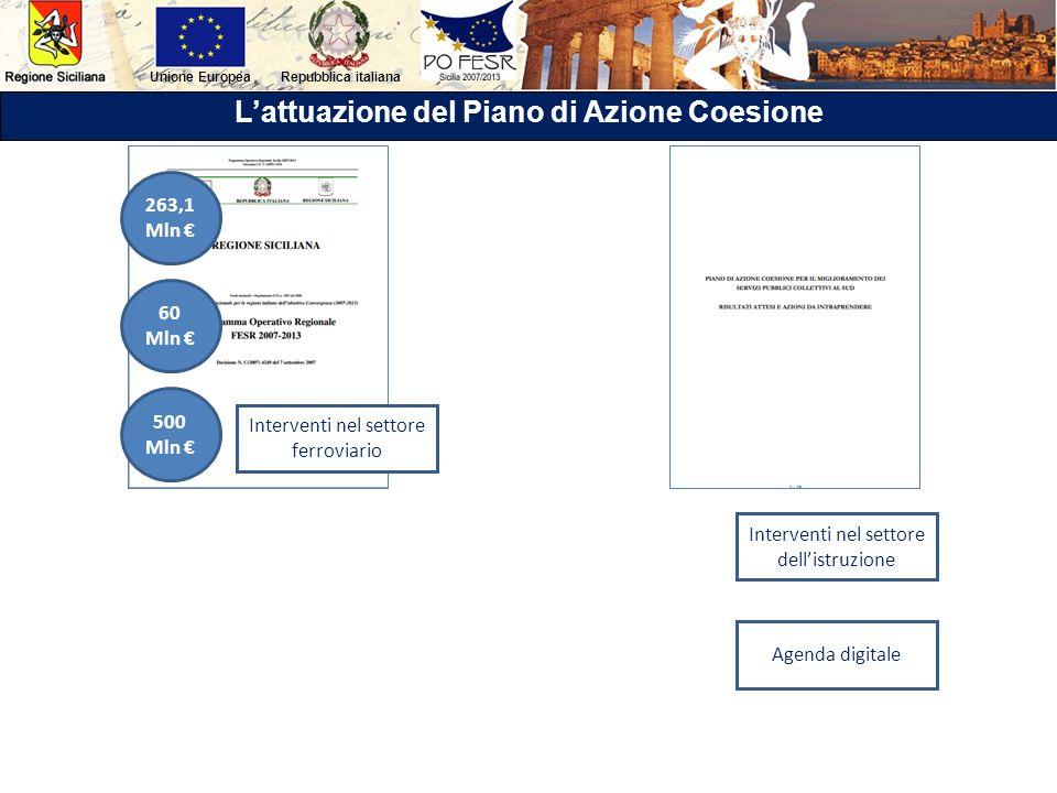 Repubblica italianaUnione Europea Lattuazione del Piano di Azione Coesione 500 Mln Interventi nel settore dellistruzione 263,1 Mln Agenda digitale 60