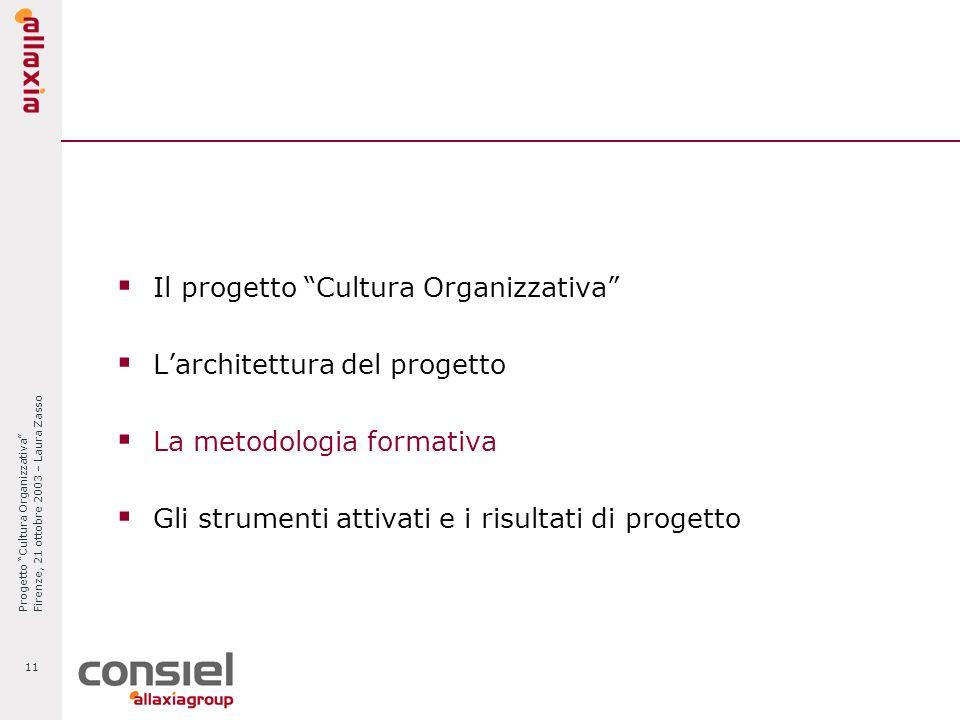 Progetto Cultura Organizzativa Firenze, 21 ottobre 2003 – Laura Zasso 11 Il progetto Cultura Organizzativa Larchitettura del progetto La metodologia f