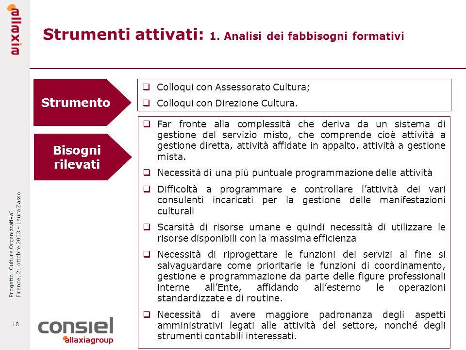 Progetto Cultura Organizzativa Firenze, 21 ottobre 2003 – Laura Zasso 18 Strumenti attivati: 1. Analisi dei fabbisogni formativi Strumento Colloqui co