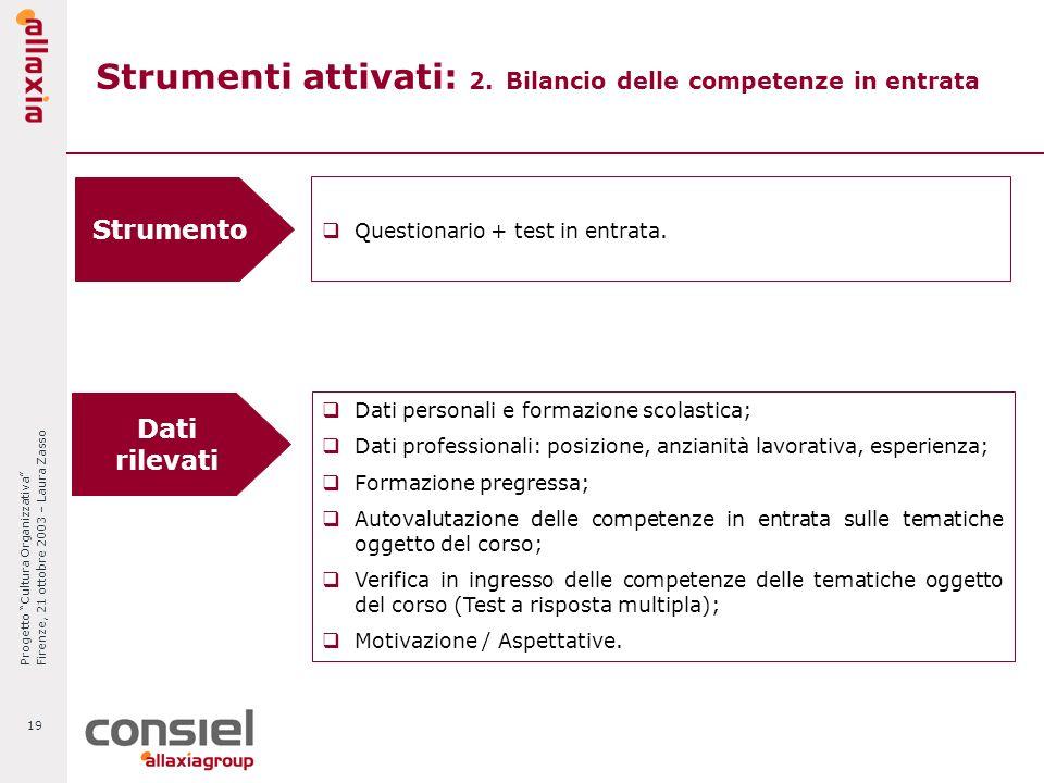 Progetto Cultura Organizzativa Firenze, 21 ottobre 2003 – Laura Zasso 19 Strumenti attivati: 2. Bilancio delle competenze in entrata Strumento Dati pe