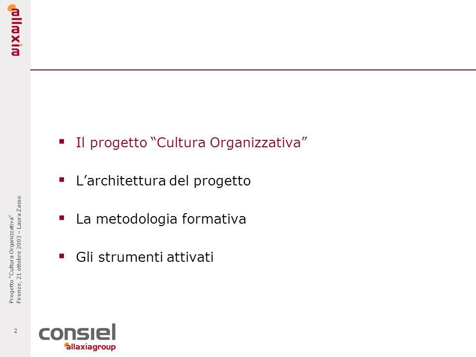 Progetto Cultura Organizzativa Firenze, 21 ottobre 2003 – Laura Zasso 2 Il progetto Cultura Organizzativa Larchitettura del progetto La metodologia fo