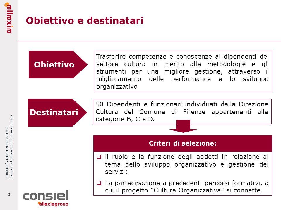 Progetto Cultura Organizzativa Firenze, 21 ottobre 2003 – Laura Zasso 3 Obiettivo e destinatari Obiettivo Trasferire competenze e conoscenze ai dipend