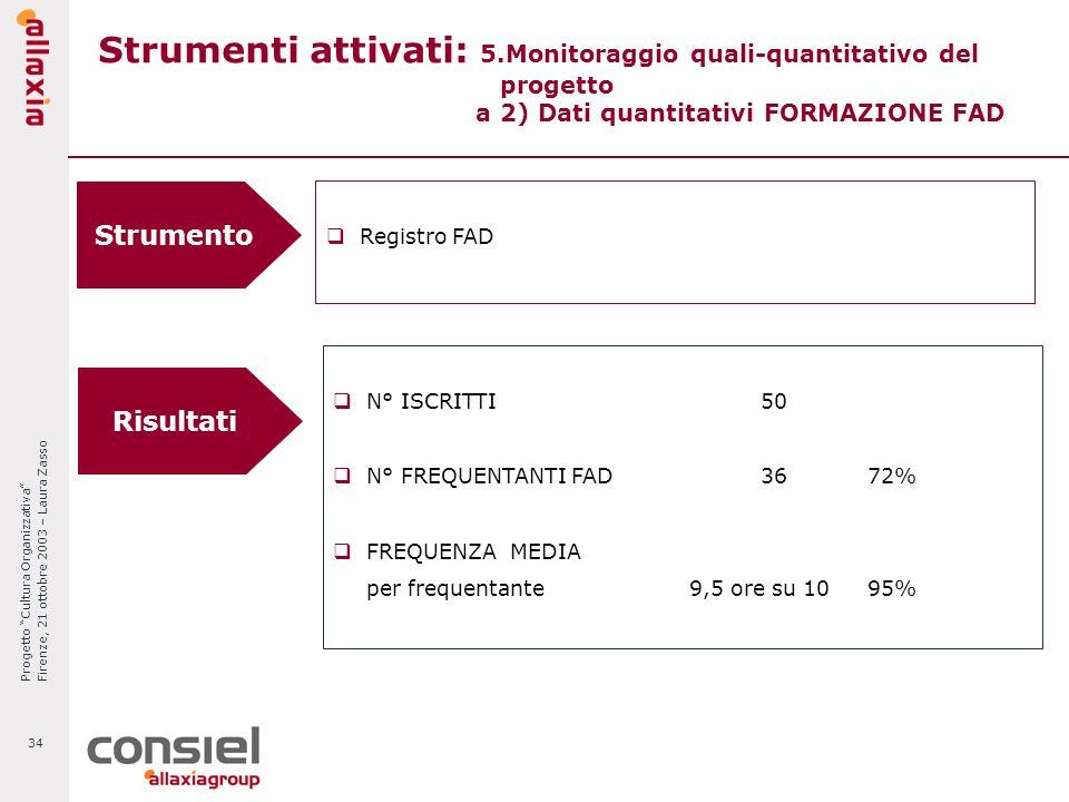 Progetto Cultura Organizzativa Firenze, 21 ottobre 2003 – Laura Zasso 34 Strumenti attivati: 5.Monitoraggio quali-quantitativo del progetto a 2) Dati