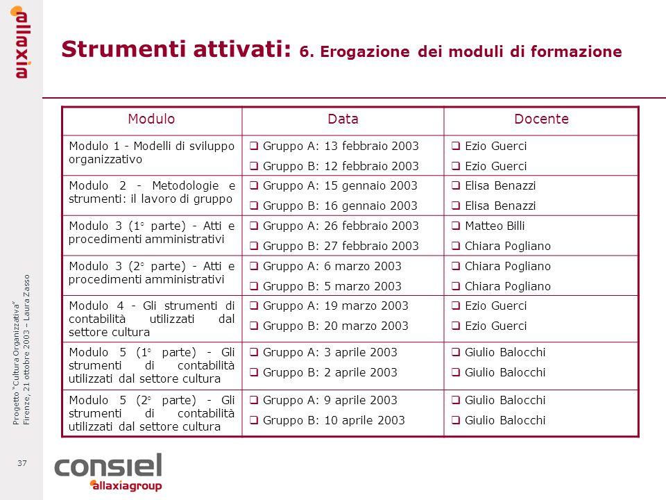 Progetto Cultura Organizzativa Firenze, 21 ottobre 2003 – Laura Zasso 37 Strumenti attivati: 6. Erogazione dei moduli di formazione ModuloDataDocente