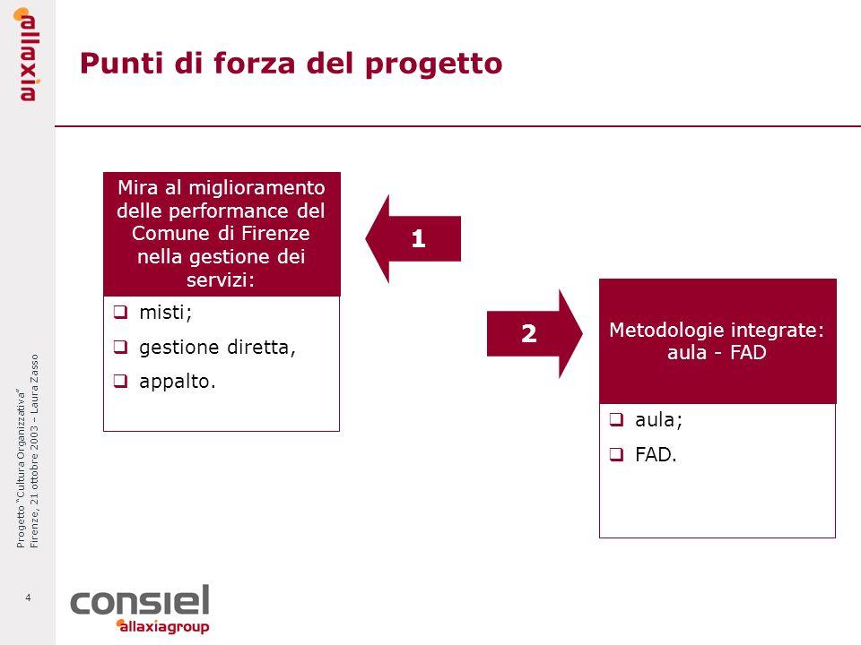 Progetto Cultura Organizzativa Firenze, 21 ottobre 2003 – Laura Zasso 4 Punti di forza del progetto Mira al miglioramento delle performance del Comune
