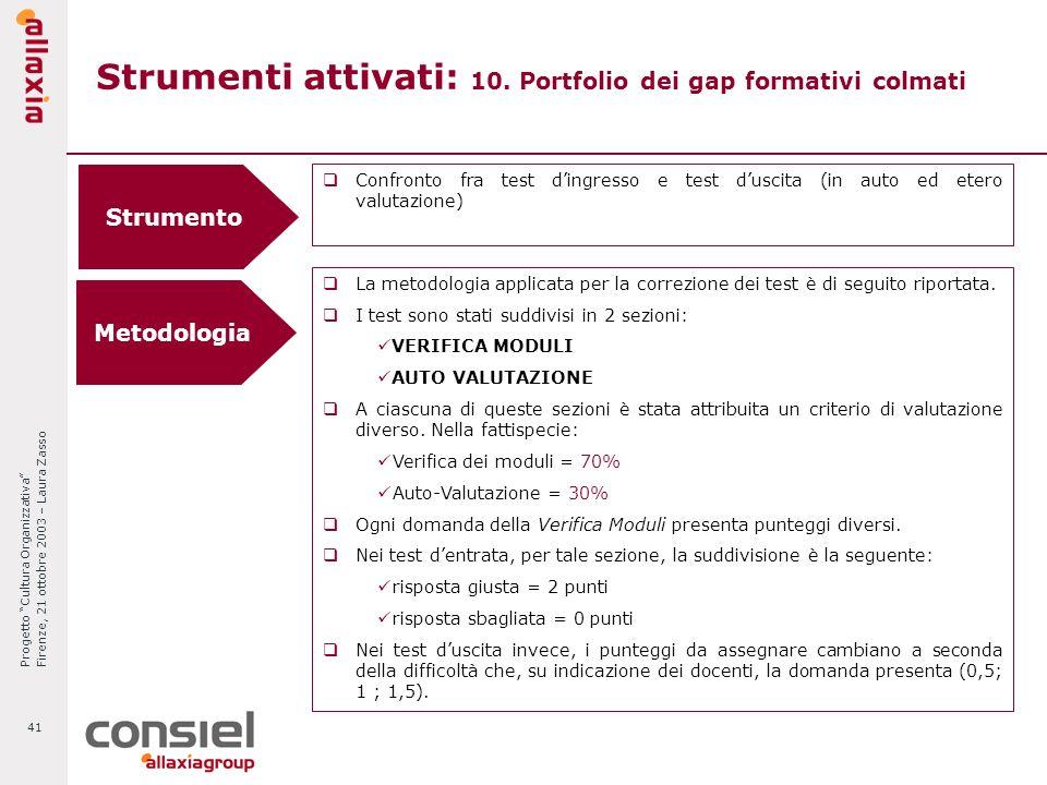 Progetto Cultura Organizzativa Firenze, 21 ottobre 2003 – Laura Zasso 41 Strumenti attivati: 10. Portfolio dei gap formativi colmati Strumento Confron