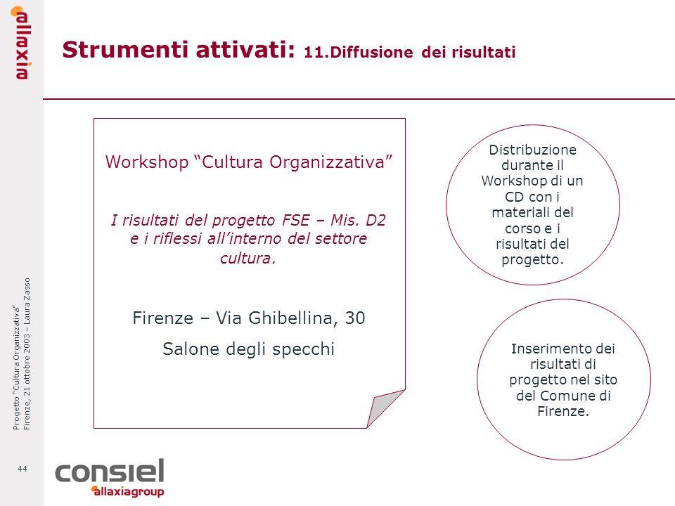 Progetto Cultura Organizzativa Firenze, 21 ottobre 2003 – Laura Zasso 44 Strumenti attivati: 11.Diffusione dei risultati Workshop Cultura Organizzativ