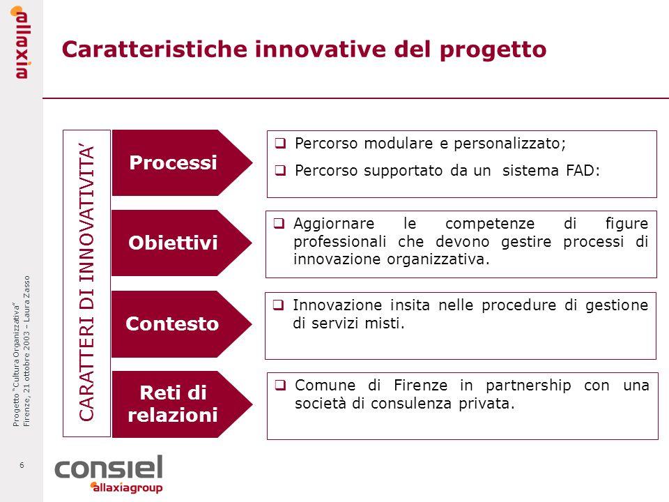 Progetto Cultura Organizzativa Firenze, 21 ottobre 2003 – Laura Zasso 6 Caratteristiche innovative del progetto Processi Percorso modulare e personali