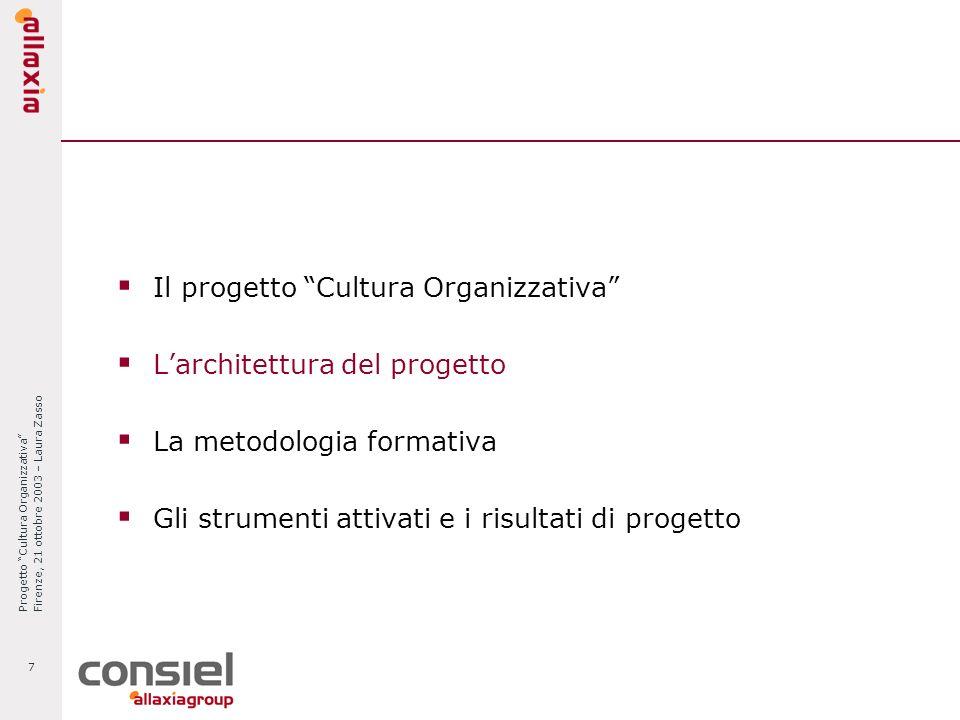 Progetto Cultura Organizzativa Firenze, 21 ottobre 2003 – Laura Zasso 7 Il progetto Cultura Organizzativa Larchitettura del progetto La metodologia fo