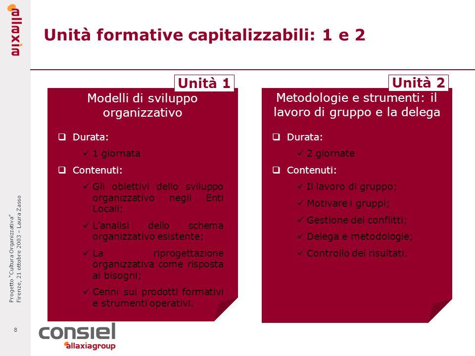 Progetto Cultura Organizzativa Firenze, 21 ottobre 2003 – Laura Zasso 8 Unità formative capitalizzabili: 1 e 2 Modelli di sviluppo organizzativo Unità