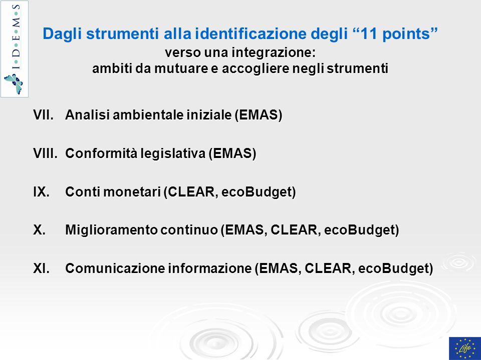 verso una integrazione: ambiti da mutuare e accogliere negli strumenti Dagli strumenti alla identificazione degli 11 points verso una integrazione: ambiti da mutuare e accogliere negli strumenti VII.Analisi ambientale iniziale (EMAS) VIII.Conformità legislativa (EMAS) IX.Conti monetari (CLEAR, ecoBudget) X.Miglioramento continuo (EMAS, CLEAR, ecoBudget) XI.Comunicazione informazione (EMAS, CLEAR, ecoBudget)