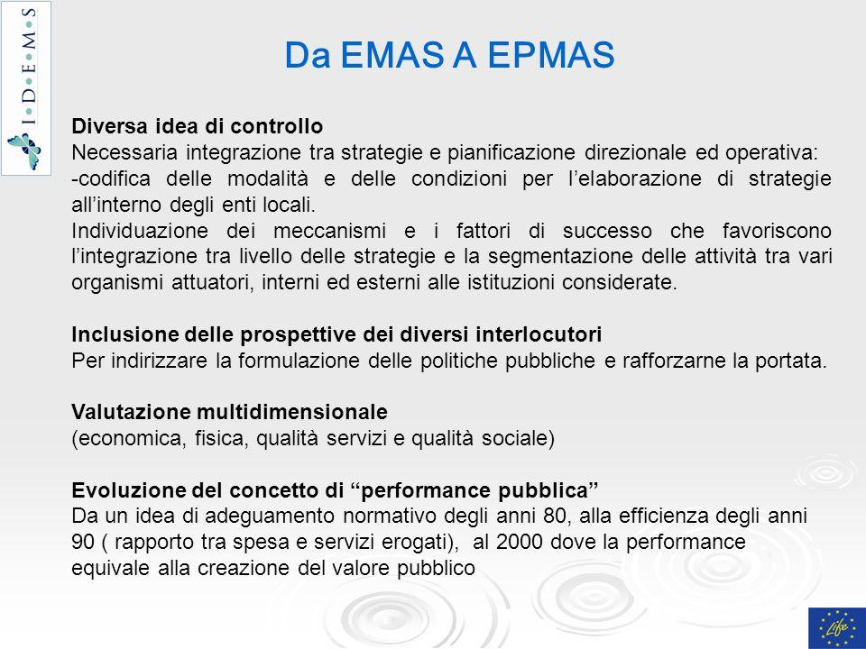 Diversa idea di controllo Necessaria integrazione tra strategie e pianificazione direzionale ed operativa: -codifica delle modalità e delle condizioni per lelaborazione di strategie allinterno degli enti locali.
