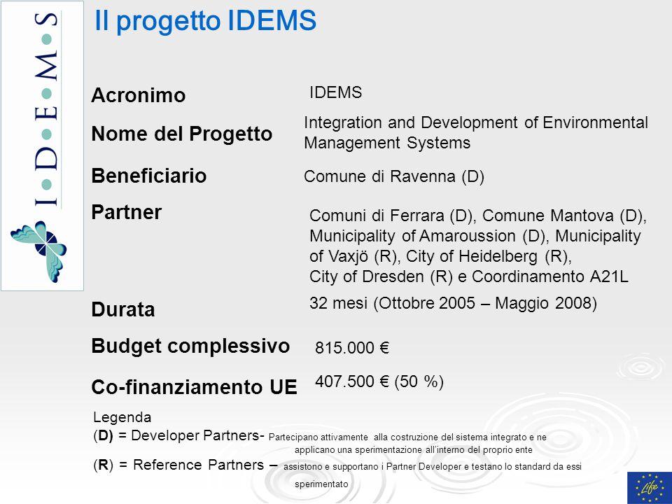 ERVET- Emilia-Romagna - Valorizzazione economica territorio S.p.A.