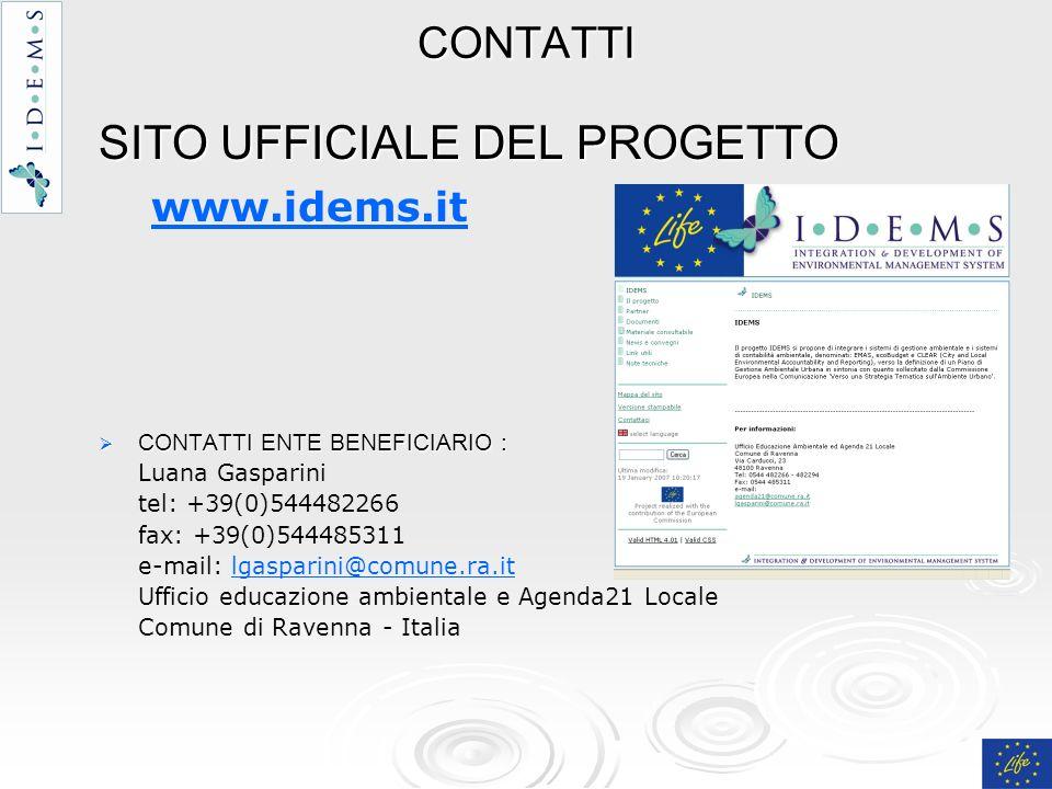 CONTATTI SITO UFFICIALE DEL PROGETTO www.idems.it CONTATTI ENTE BENEFICIARIO : CONTATTI ENTE BENEFICIARIO : Luana Gasparini tel: +39(0)544482266 fax: +39(0)544485311 e-mail: lgasparini@comune.ra.itlgasparini@comune.ra.it Ufficio educazione ambientale e Agenda21 Locale Comune di Ravenna - Italia