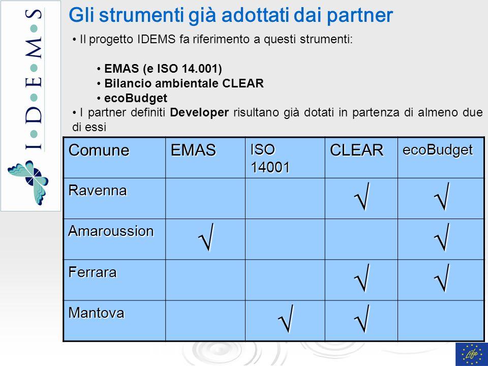 Il progetto IDEMS fa riferimento a questi strumenti: EMAS (e ISO 14.001) Bilancio ambientale CLEAR ecoBudget I partner definiti Developer risultano già dotati in partenza di almeno due di essi Gli strumenti già adottati dai partnerComuneEMAS ISO 14001 CLEARecoBudgetRavenna Amaroussion Ferrara Mantova