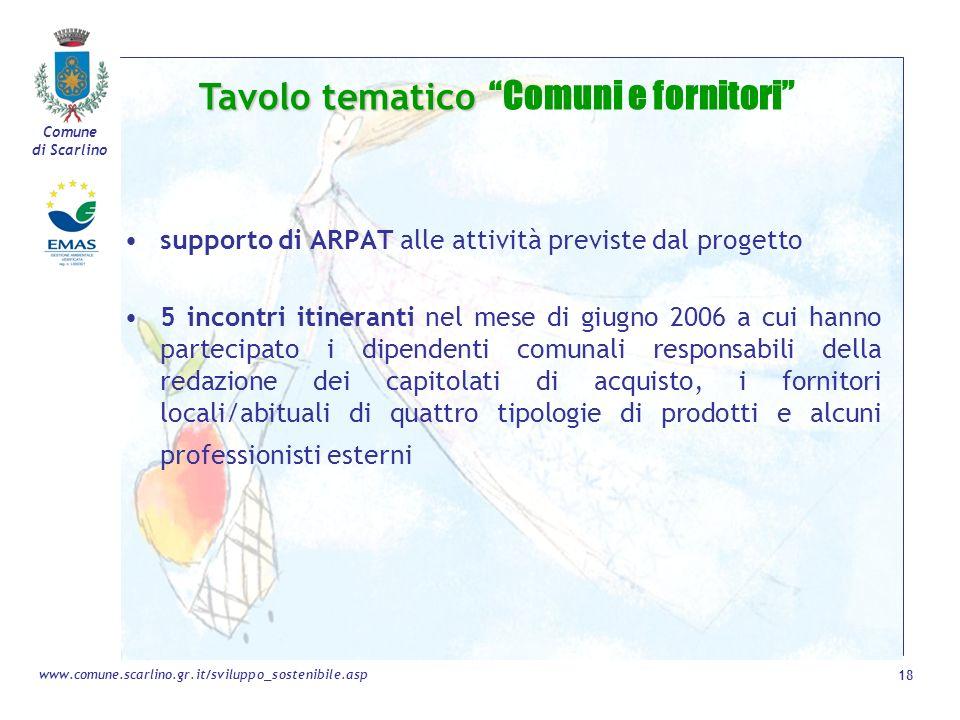 Comune di Scarlino 18 www.comune.scarlino.gr.it/sviluppo_sostenibile.asp supporto di ARPAT alle attività previste dal progetto 5 incontri itineranti n