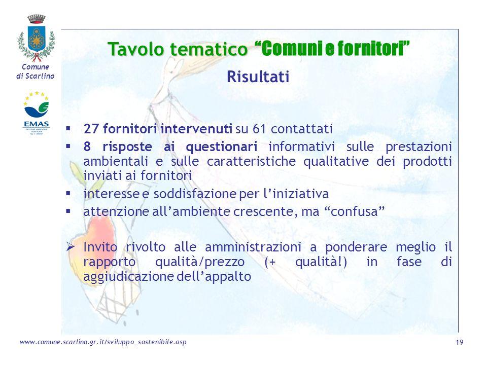 Comune di Scarlino 19 www.comune.scarlino.gr.it/sviluppo_sostenibile.asp Risultati 27 fornitori intervenuti su 61 contattati 8 risposte ai questionari