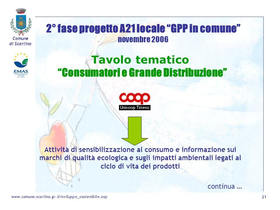 Comune di Scarlino 21 www.comune.scarlino.gr.it/sviluppo_sostenibile.asp 2° fase progetto A21 locale GPP in comune novembre 2006 Attività di sensibili