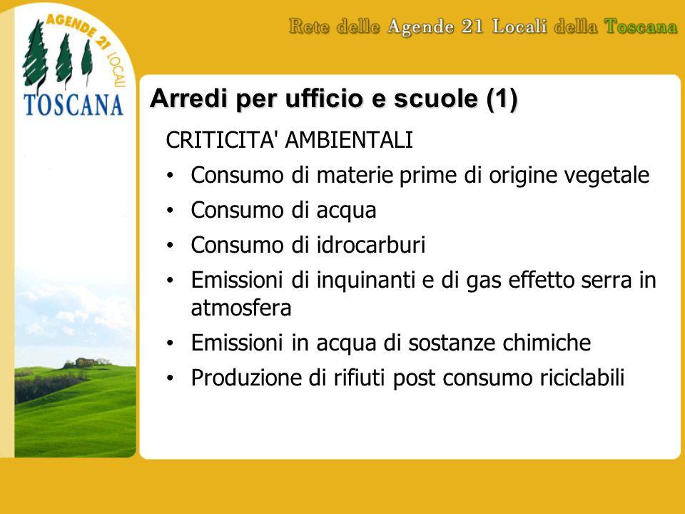 Arredi per ufficio e scuole (1) CRITICITA' AMBIENTALI Consumo di materie prime di origine vegetale Consumo di acqua Consumo di idrocarburi Emissioni d