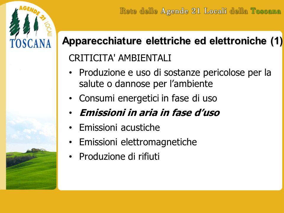 Apparecchiature elettriche ed elettroniche (1) CRITICITA AMBIENTALI Produzione e uso di sostanze pericolose per la salute o dannose per lambiente Consumi energetici in fase di uso Emissioni in aria in fase duso Emissioni acustiche Emissioni elettromagnetiche Produzione di rifiuti