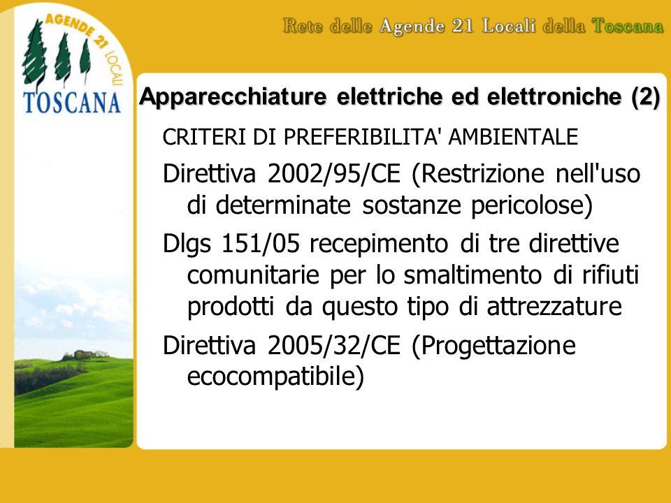 Apparecchiature elettriche ed elettroniche (2) CRITERI DI PREFERIBILITA AMBIENTALE Direttiva 2002/95/CE (Restrizione nell uso di determinate sostanze pericolose) Dlgs 151/05 recepimento di tre direttive comunitarie per lo smaltimento di rifiuti prodotti da questo tipo di attrezzature Direttiva 2005/32/CE (Progettazione ecocompatibile)