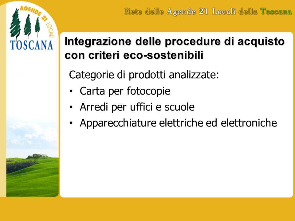 Integrazione delle procedure di acquisto con criteri eco-sostenibili Categorie di prodotti analizzate: Carta per fotocopie Arredi per uffici e scuole Apparecchiature elettriche ed elettroniche