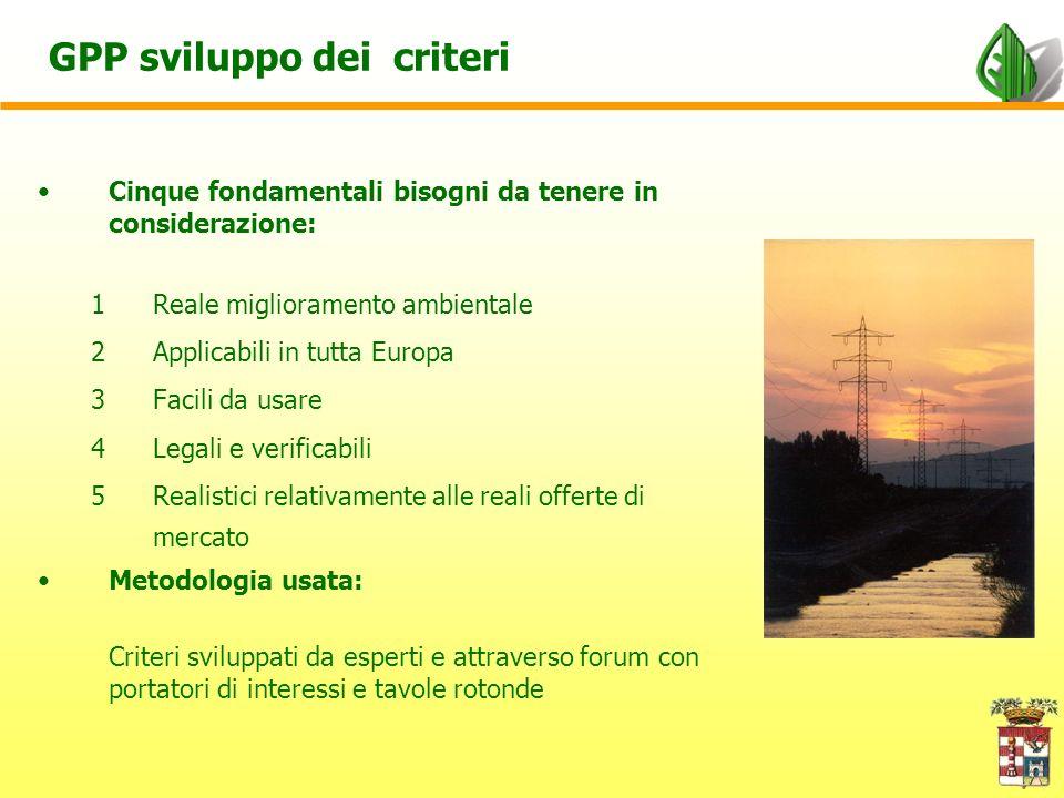 Elettricità e acquisti pubblici verdi Enti pubblici: 6-7% consumo di energia a livello europeo risultati del progetto RELIEF – se tutti gli enti pubblici a livello europeo acquistassero elettricità verde: riduzione di 60 mill tonn di CO 2 equiv.