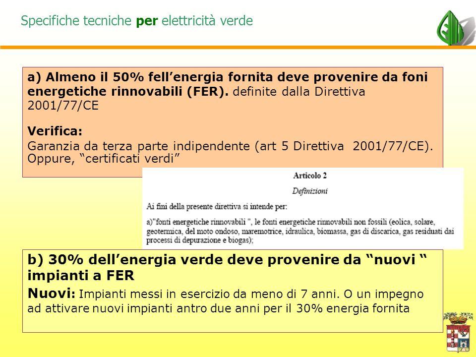 Punti in più per ogni % di elettricità fornita da FER, oltre la soglia minima richiesta.