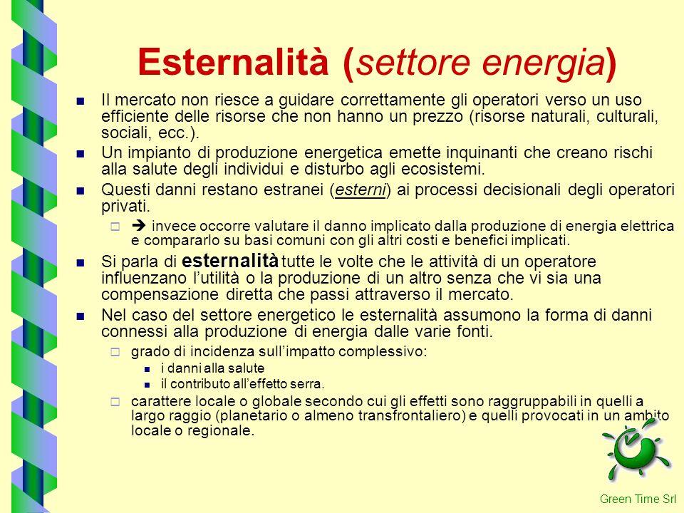 Esternalità (settore energia) Il mercato non riesce a guidare correttamente gli operatori verso un uso efficiente delle risorse che non hanno un prezz