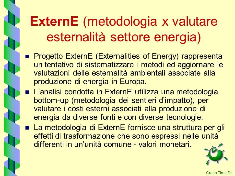 ExternE (metodologia x valutare esternalità settore energia) Progetto ExternE (Externalities of Energy) rappresenta un tentativo di sistematizzare i m