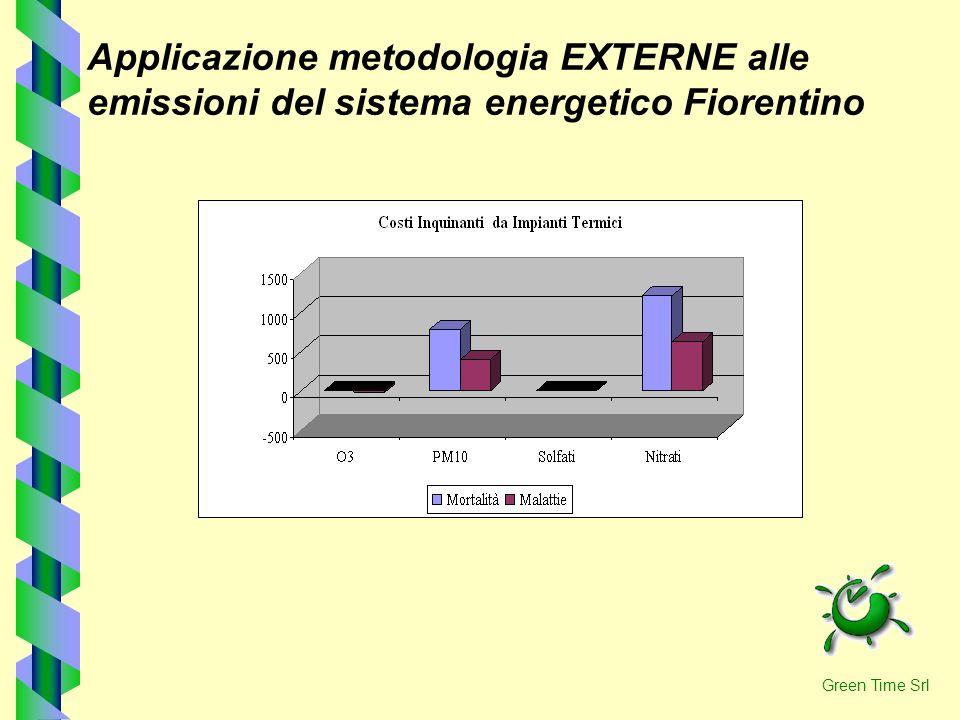 Applicazione metodologia EXTERNE alle emissioni del sistema energetico Fiorentino Green Time Srl