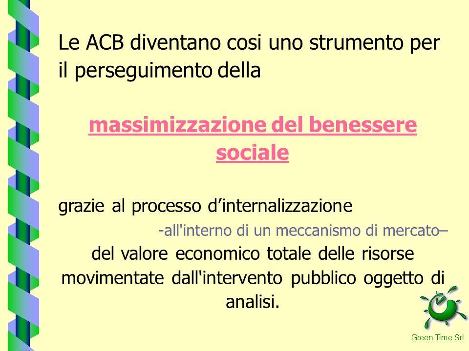 Le ACB diventano cosi uno strumento per il perseguimento della massimizzazione del benessere sociale grazie al processo dinternalizzazione -all'intern