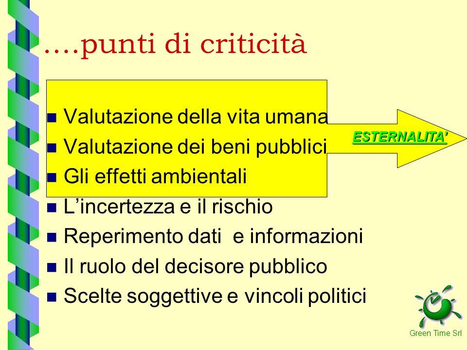 ….punti di criticità Valutazione della vita umana Valutazione dei beni pubblici Gli effetti ambientali Lincertezza e il rischio Reperimento dati e inf
