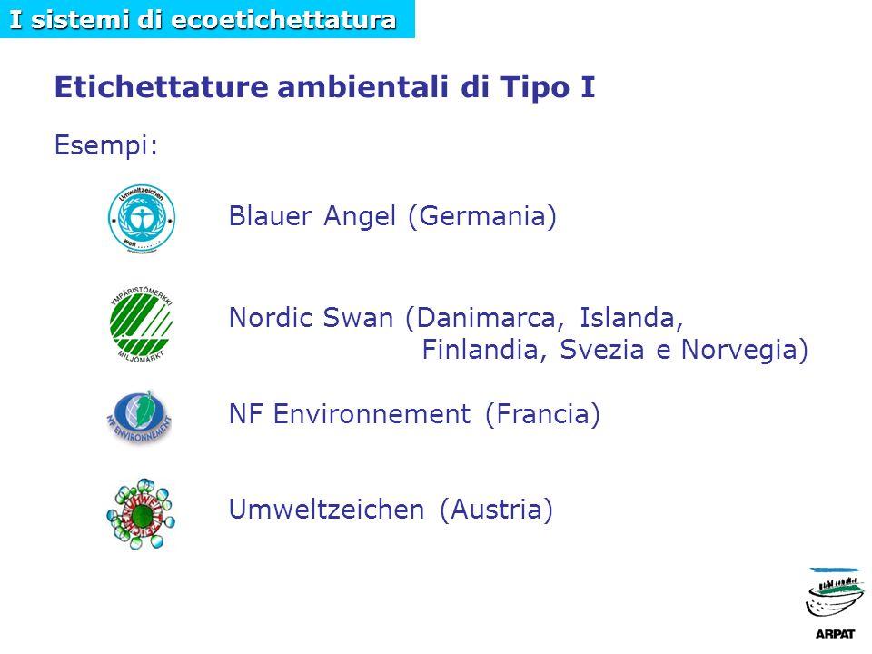 Etichettature ambientali di Tipo I Esempi: Blauer Angel (Germania) Nordic Swan (Danimarca, Islanda, Finlandia, Svezia e Norvegia) NF Environnement (Francia) Umweltzeichen (Austria) I sistemi di ecoetichettatura