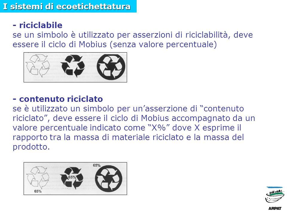 - riciclabile se un simbolo è utilizzato per asserzioni di riciclabilità, deve essere il ciclo di Mobius (senza valore percentuale) - contenuto riciclato se è utilizzato un simbolo per unasserzione di contenuto riciclato, deve essere il ciclo di Mobius accompagnato da un valore percentuale indicato come X% dove X esprime il rapporto tra la massa di materiale riciclato e la massa del prodotto.