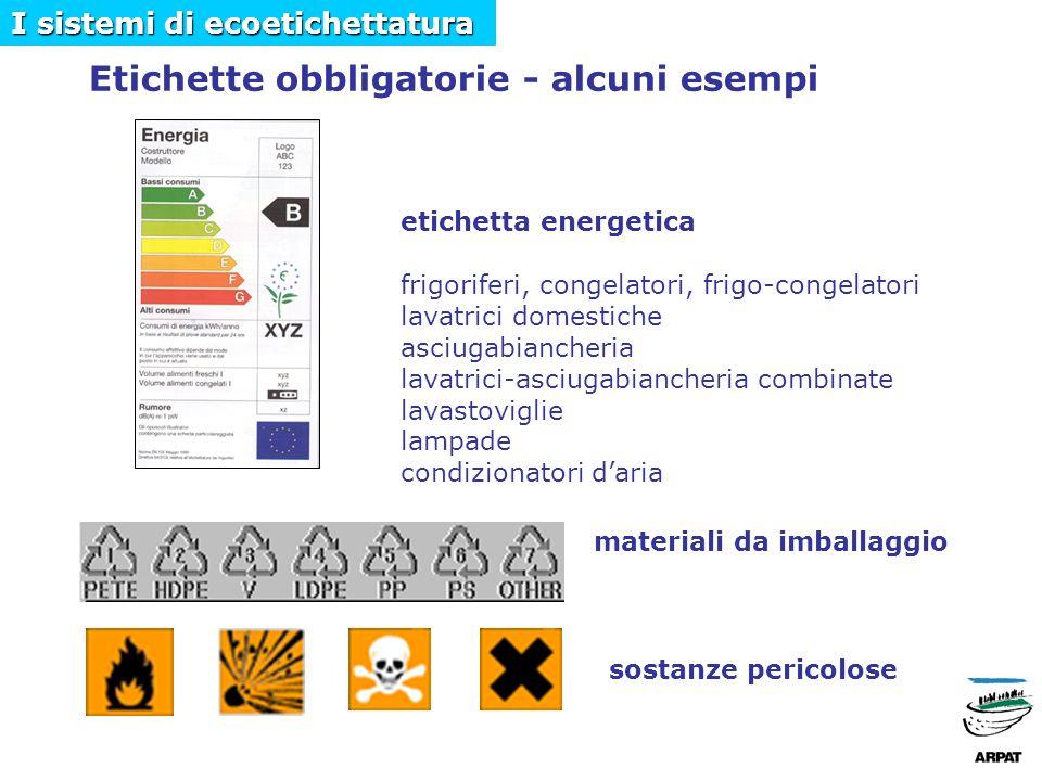 Etichette obbligatorie - alcuni esempi etichetta energetica frigoriferi, congelatori, frigo-congelatori lavatrici domestiche asciugabiancheria lavatrici-asciugabiancheria combinate lavastoviglie lampade condizionatori daria materiali da imballaggio sostanze pericolose I sistemi di ecoetichettatura