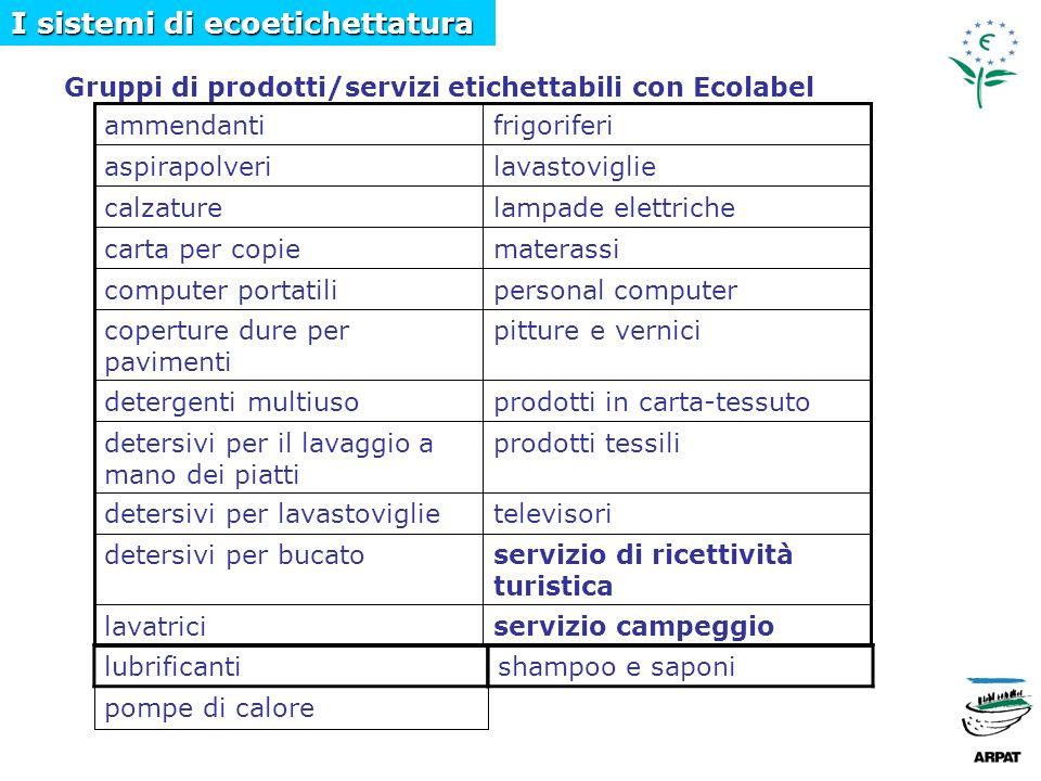 Licenze Ecolabel - per Stato Membro I sistemi di ecoetichettatura Sito APAT, 31 ottobre 2007