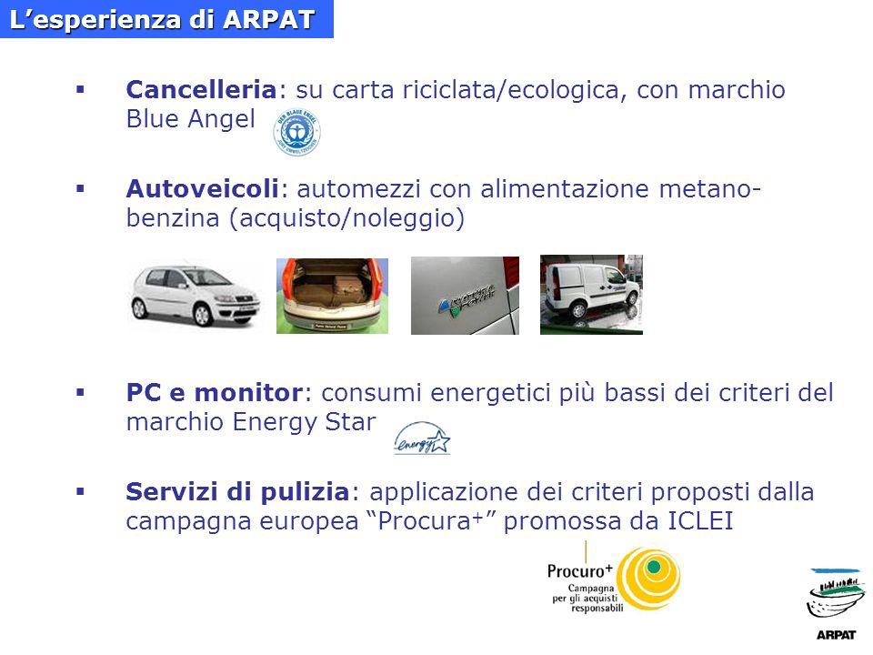 Cancelleria: su carta riciclata/ecologica, con marchio Blue Angel Autoveicoli: automezzi con alimentazione metano- benzina (acquisto/noleggio) PC e monitor: consumi energetici più bassi dei criteri del marchio Energy Star Servizi di pulizia: applicazione dei criteri proposti dalla campagna europea Procura + promossa da ICLEI Lesperienza di ARPAT