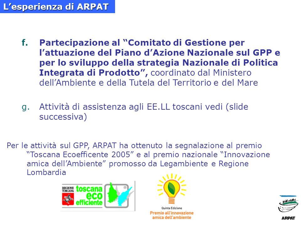 Lassistenza di ARPAT per il GPP Servizio di supporto tecnico e informativo per via telematica post formazione di assistenza ed informazione sulla Spesa Verde in attuazione della Azione B.15.2 - P.R.A.A.
