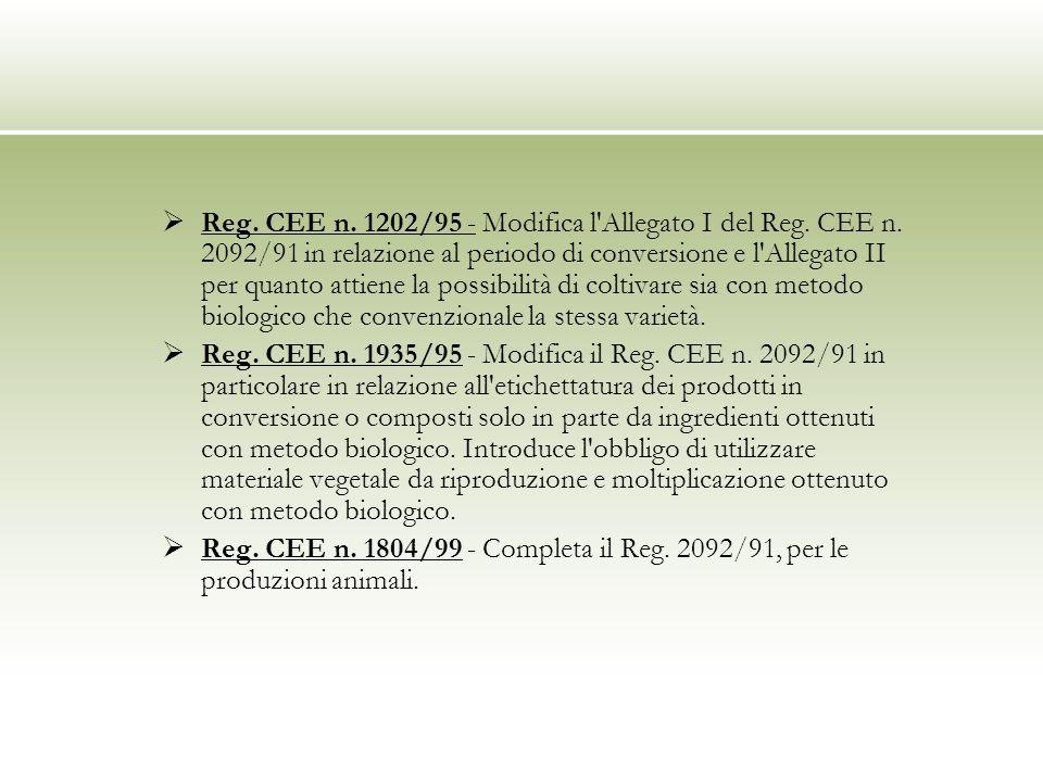 Reg. CEE n. 1202/95 - Modifica l'Allegato I del Reg. CEE n. 2092/91 in relazione al periodo di conversione e l'Allegato II per quanto attiene la possi