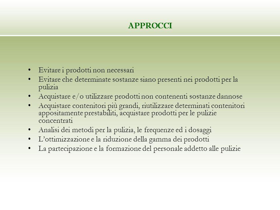 Evitare i prodotti non necessari Evitare che determinate sostanze siano presenti nei prodotti per la pulizia Acquistare e/o utilizzare prodotti non co