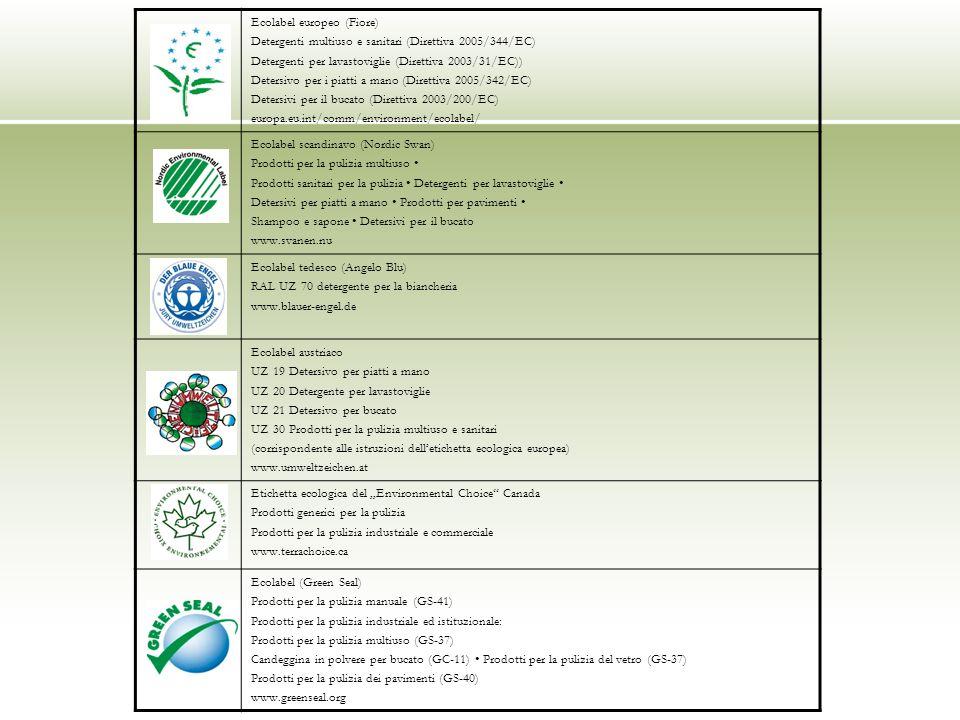 Ecolabel europeo (Fiore) Detergenti multiuso e sanitari (Direttiva 2005/344/EC) Detergenti per lavastoviglie (Direttiva 2003/31/EC)) Detersivo per i piatti a mano (Direttiva 2005/342/EC) Detersivi per il bucato (Direttiva 2003/200/EC) europa.eu.int/comm/environment/ecolabel/ Ecolabel scandinavo (Nordic Swan) Prodotti per la pulizia multiuso Prodotti sanitari per la pulizia Detergenti per lavastoviglie Detersivi per piatti a mano Prodotti per pavimenti Shampoo e sapone Detersivi per il bucato www.svanen.nu Ecolabel tedesco (Angelo Blu) RAL UZ 70 detergente per la biancheria www.blauer-engel.de Ecolabel austriaco UZ 19 Detersivo per piatti a mano UZ 20 Detergente per lavastoviglie UZ 21 Detersivo per bucato UZ 30 Prodotti per la pulizia multiuso e sanitari (corrispondente alle istruzioni delletichetta ecologica europea) www.umweltzeichen.at Etichetta ecologica del Environmental Choice Canada Prodotti generici per la pulizia Prodotti per la pulizia industriale e commerciale www.terrachoice.ca Ecolabel (Green Seal) Prodotti per la pulizia manuale (GS-41) Prodotti per la pulizia industriale ed istituzionale: Prodotti per la pulizia multiuso (GS-37) Candeggina in polvere per bucato (GC-11) Prodotti per la pulizia del vetro (GS-37) Prodotti per la pulizia dei pavimenti (GS-40) www.greenseal.org