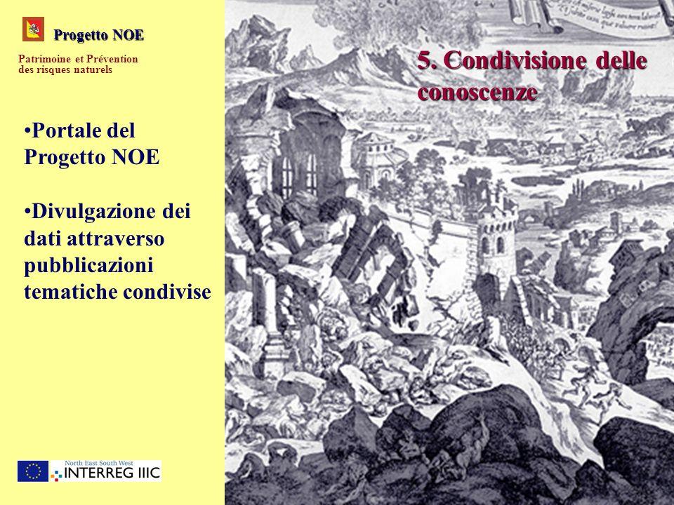 Progetto NOE Patrimoine et Prévention des risques naturels Portale del Progetto NOE Divulgazione dei dati attraverso pubblicazioni tematiche condivise