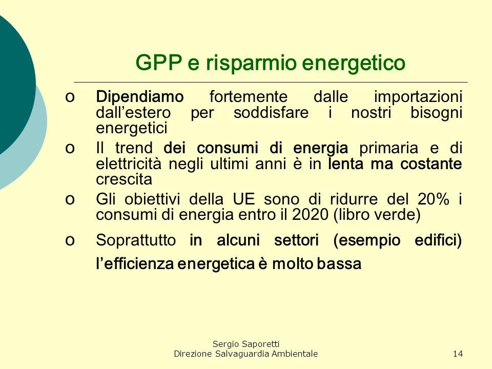 Sergio Saporetti Direzione Salvaguardia Ambientale14 GPP e risparmio energetico o Dipendiamo fortemente dalle importazioni dallestero per soddisfare i