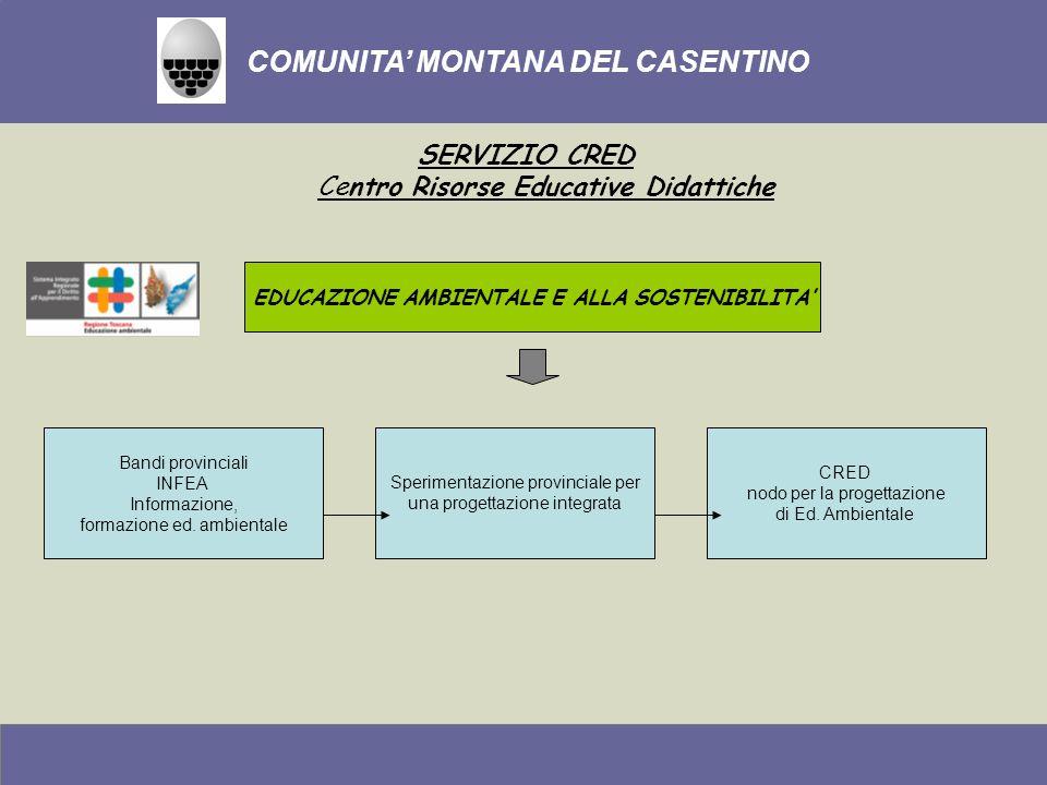 Bandi provinciali INFEA Informazione, formazione ed.