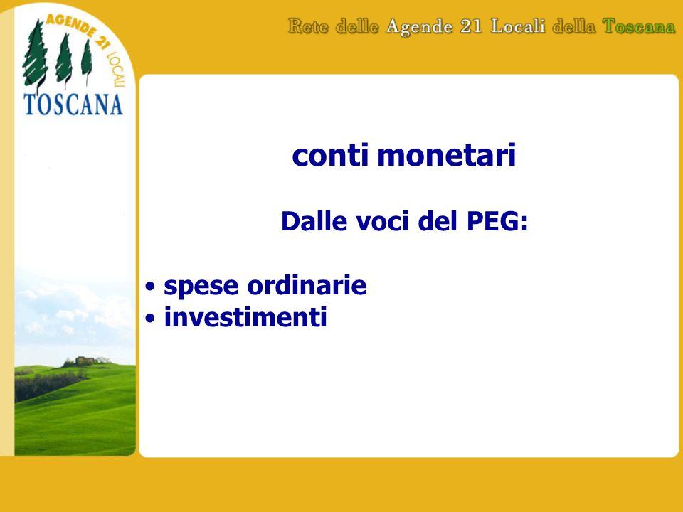 conti monetari Dalle voci del PEG: spese ordinarie investimenti