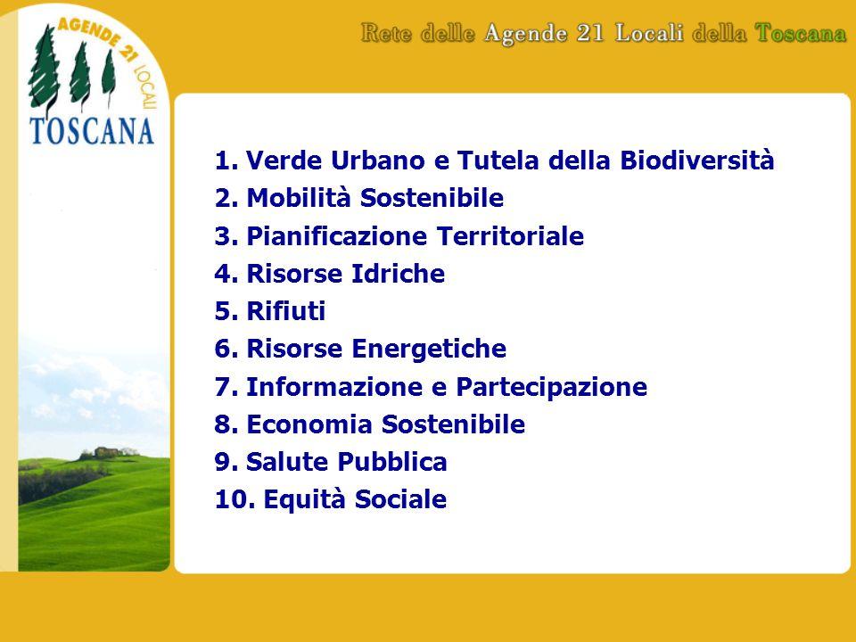 1. Verde Urbano e Tutela della Biodiversità 2. Mobilità Sostenibile 3.