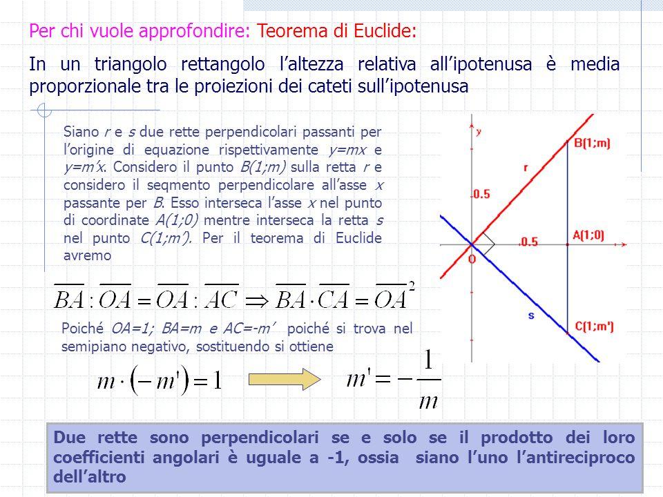 Per chi vuole approfondire: Teorema di Euclide: In un triangolo rettangolo laltezza relativa allipotenusa è media proporzionale tra le proiezioni dei